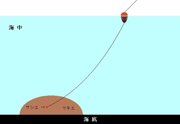 「 チヌ ( 黒鯛 ) 釣り入門 」 0605