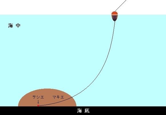 「 チヌ ( 黒鯛 ) 釣り入門 」 0606
