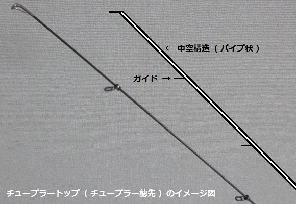 「 チヌ ( 黒鯛 ) 釣り入門 」 0649