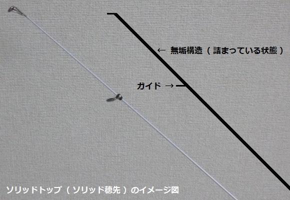 「 チヌ ( 黒鯛 ) 釣り入門 」 0650