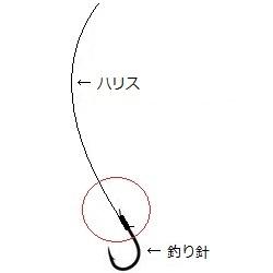 「 チヌ ( 黒鯛 ) 釣り入門 」 0729