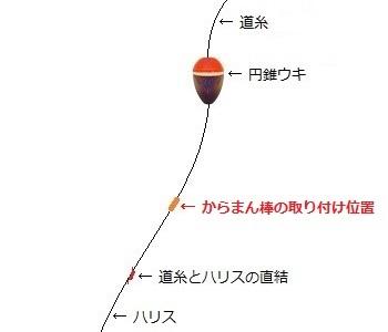 「 チヌ ( 黒鯛 ) 釣り入門 」 0759