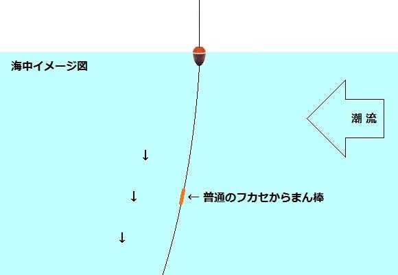 「 チヌ ( 黒鯛 ) 釣り入門 」 0760
