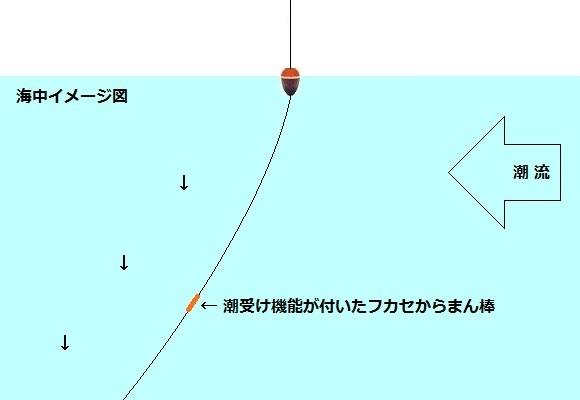 「 チヌ ( 黒鯛 ) 釣り入門 」 0762
