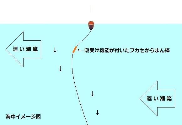 「 チヌ ( 黒鯛 ) 釣り入門 」 0763