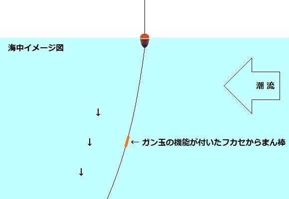 「 チヌ ( 黒鯛 ) 釣り入門 」 0765
