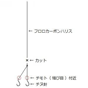 「 チヌ ( 黒鯛 ) 釣り入門 」 0817