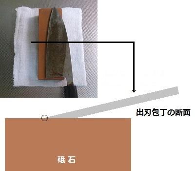 「 チヌ ( 黒鯛 ) 釣り入門 」 0829