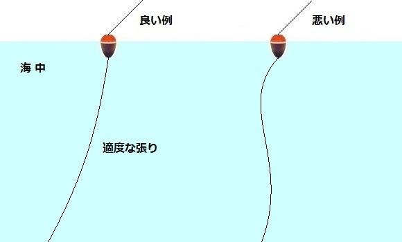 「 チヌ ( 黒鯛 ) 釣り入門 」 0849