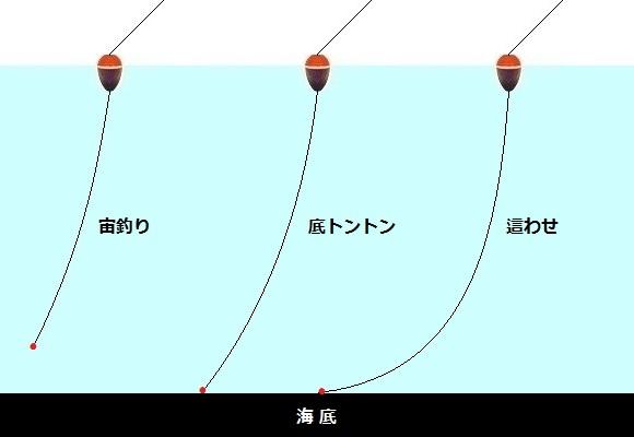 「 チヌ ( 黒鯛 ) 釣り入門 」 0856