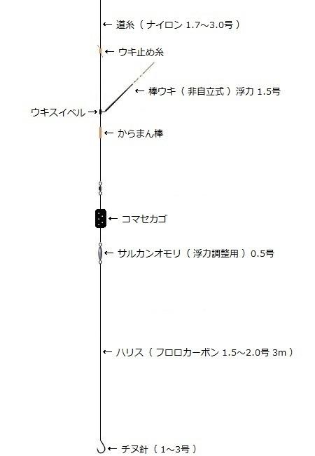 「 チヌ ( 黒鯛 ) 釣り入門 」 0858