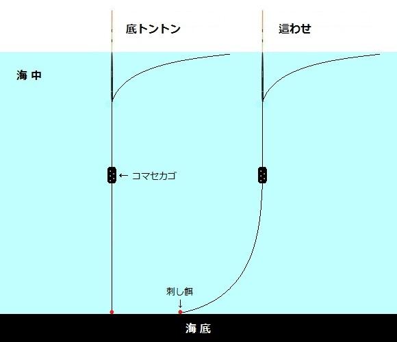 「 チヌ ( 黒鯛 ) 釣り入門 」 0868