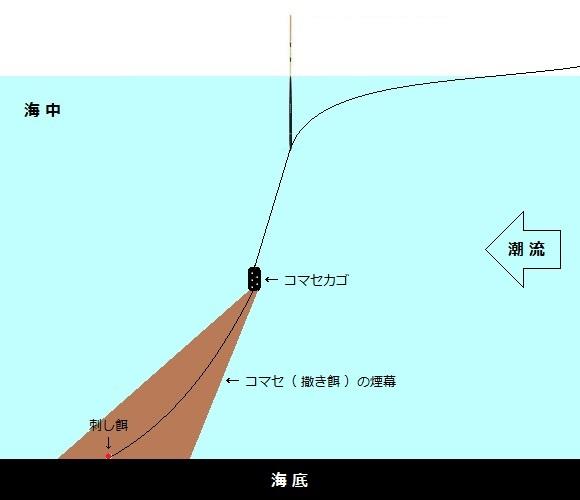 「 チヌ ( 黒鯛 ) 釣り入門 」 0871