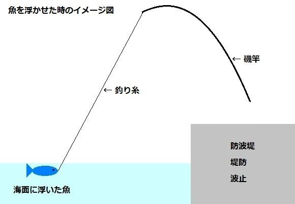 「 チヌ ( 黒鯛 ) 釣り入門 」 0909