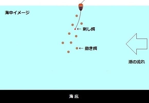 「 チヌ ( 黒鯛 ) 釣り入門 」 0920