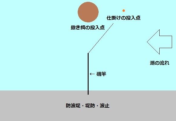 「 チヌ ( 黒鯛 ) 釣り入門 」 0923