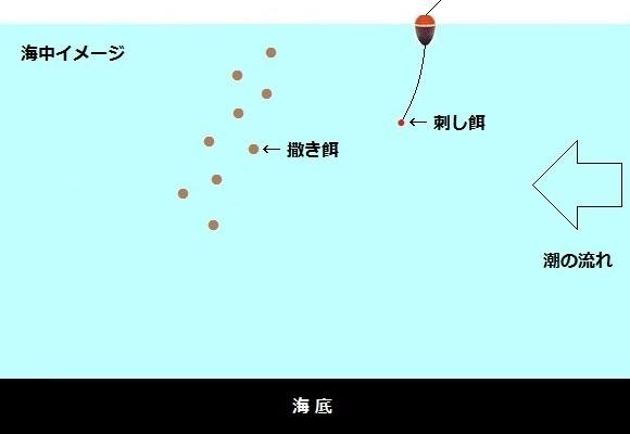 「 チヌ ( 黒鯛 ) 釣り入門 」 0924