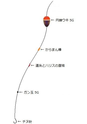 「 チヌ ( 黒鯛 ) 釣り入門 」 0926
