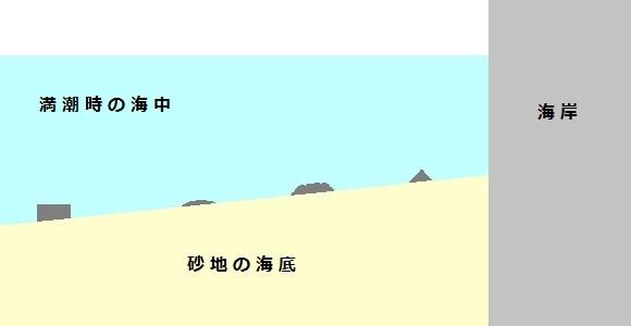 「 チヌ ( 黒鯛 ) 釣り入門 」 0930