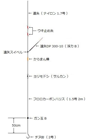 「 チヌ ( 黒鯛 ) 釣り入門 」 0931