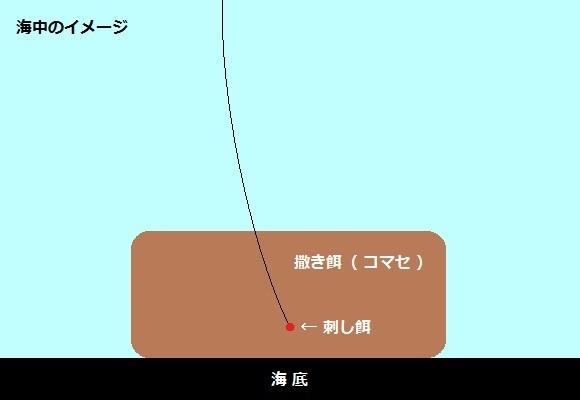 「 チヌ ( 黒鯛 ) 釣り入門 」 1078