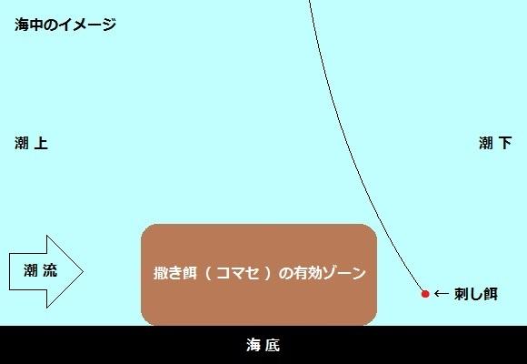 「 チヌ ( 黒鯛 ) 釣り入門 」 1080
