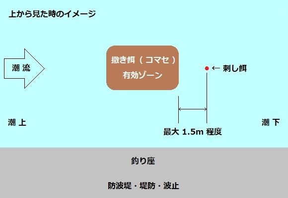 「 チヌ ( 黒鯛 ) 釣り入門 」 1081