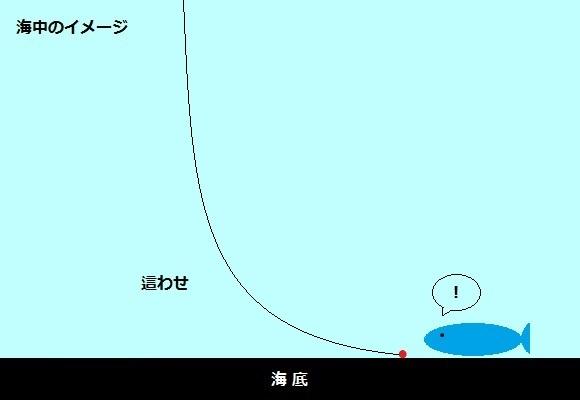 「 チヌ ( 黒鯛 ) 釣り入門 」 1083
