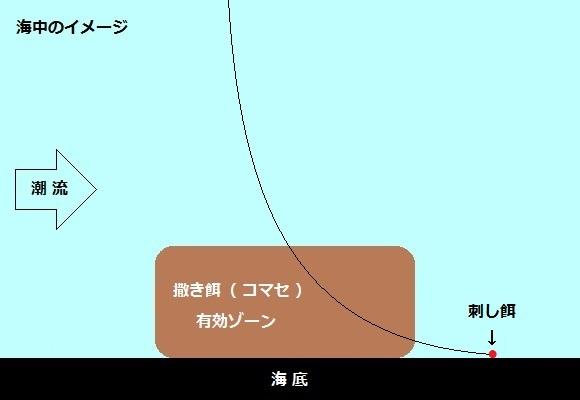 「 チヌ ( 黒鯛 ) 釣り入門 」 1084