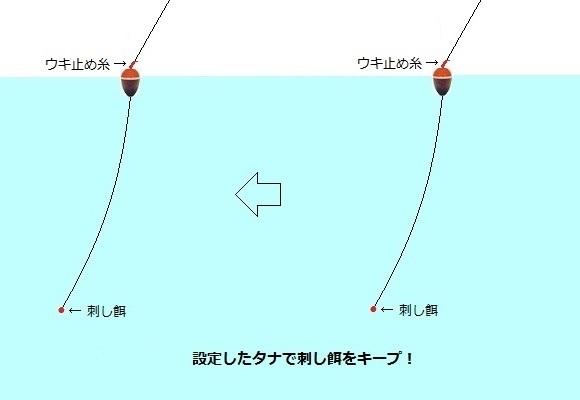 「 チヌ ( 黒鯛 ) 釣り入門 」 1120