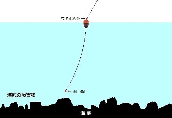 「 チヌ ( 黒鯛 ) 釣り入門 」 1121
