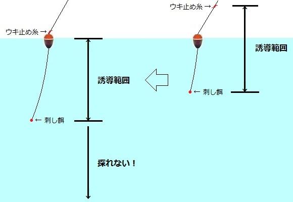 「 チヌ ( 黒鯛 ) 釣り入門 」 1122