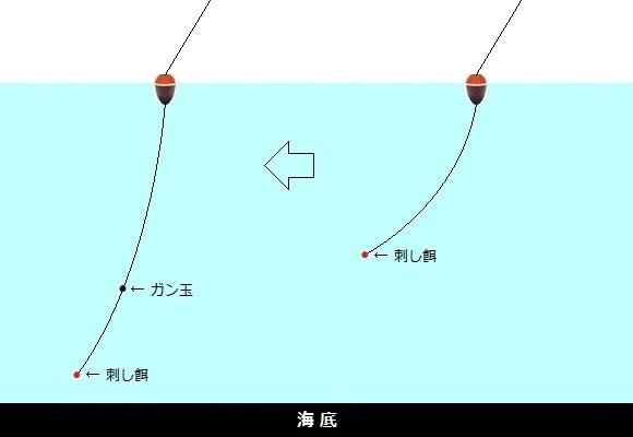 「 チヌ ( 黒鯛 ) 釣り入門 」 1128