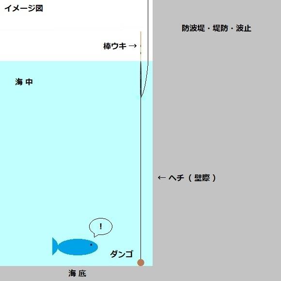 「 チヌ ( 黒鯛 ) 釣り入門 」 1262