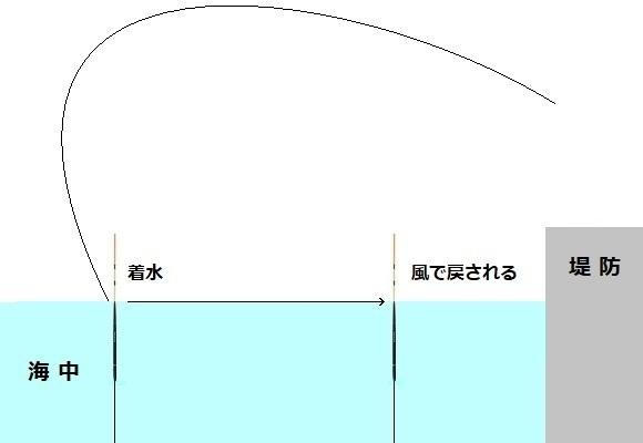 「 チヌ ( 黒鯛 ) 釣り入門 」 1368