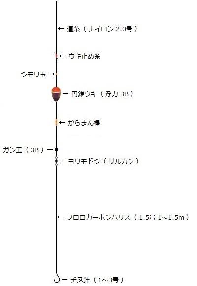 「 チヌ ( 黒鯛 ) 釣り入門 」 1380-1