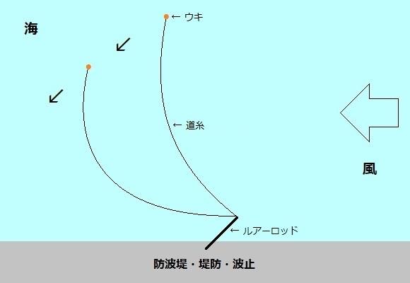 「 チヌ ( 黒鯛 ) 釣り入門 」 1386
