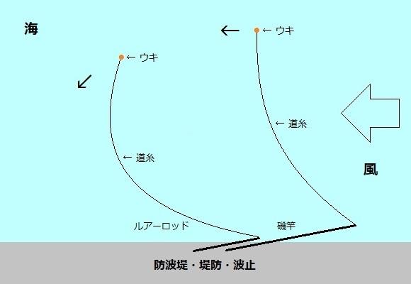 「 チヌ ( 黒鯛 ) 釣り入門 」 1387