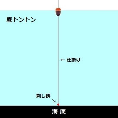「 チヌ ( 黒鯛 ) 釣り入門 」 1408