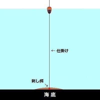 「 チヌ ( 黒鯛 ) 釣り入門 」 1409