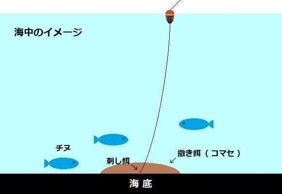 「 チヌ( 黒鯛 )釣り入門 」 1506