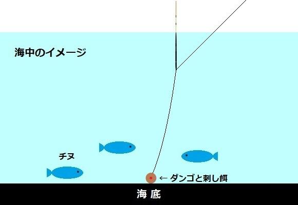 「 チヌ( 黒鯛 )釣り入門 」 1507
