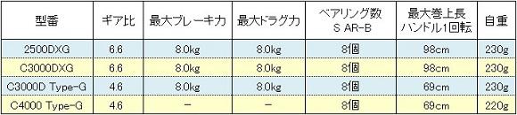 シマノ BB-X ハイパーフォース スペック表