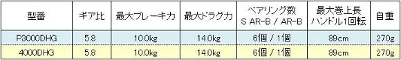 シマノ BB-X ハイパーフォース Mg スペック表