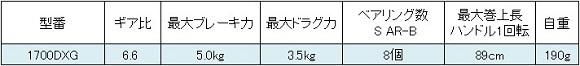シマノ BB-X 鱗海スペシャル ( SHIMANO BB-X RINKAI SP ) スペック表