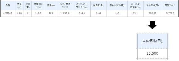 シマノ ボーダレス BB オリジナルモデル 420ML-T 価格