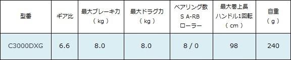シマノ NEW BB-X ハイパーフォース ノーマルブレーキタイプ スペック表( 2017年 )
