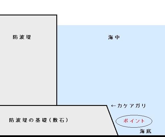 「 チヌ ( 黒鯛 ) 釣り入門 」 0008