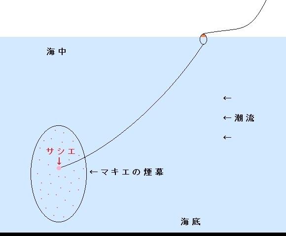 「 チヌ ( 黒鯛 ) 釣り入門 」 0010