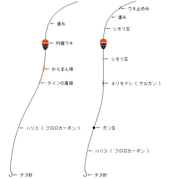 「 チヌ ( 黒鯛 ) 釣り入門 」 0014-1